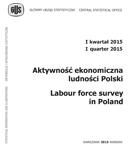 Prestiz Pismo Poswiecone Reputacji Polskiej Gospodarki Aktywnosc