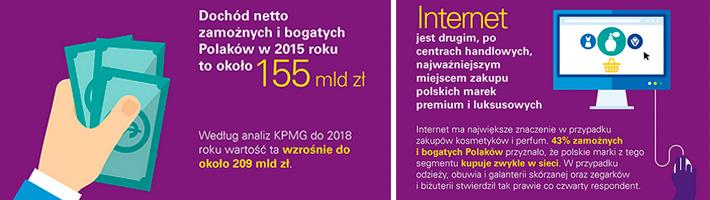 558eb36ae772 Liczba HNWI w Polsce jest porównywalna do krajów o znacznie mniejszej  populacji